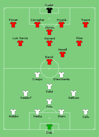 composition liverpool milan 2005